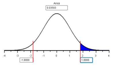 how to find distribution of sample proportion