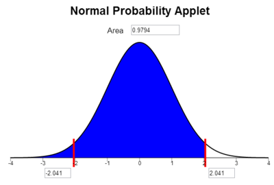 Lesson 5: Normal Distributions - BYU-I Statistics Text